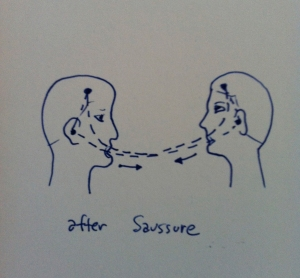 After_Saussure
