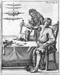 L0000096 A early blood transfusion from lamb to man Credit: Wellcome Library, London. Wellcome Images images@wellcome.ac.uk http://wellcomeimages.org A early blood transfusion from lamb to man. 1705 Grosser und gantz neugewundener Lorbeer-Krantz, oder Wund Artzney ... Zum andern Mahl vermehrt heraus gegeben / Matthias Gottfried Purmann Published: 1705. Copyrighted work available under Creative Commons Attribution only licence CC BY 4.0 http://creativecommons.org/licenses/by/4.0/